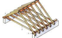 баня двухэтажная с двускатной крышей