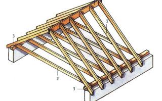 баня из бруса крыша как делать